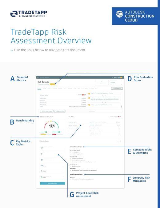 TradeTapp Risk Assesment Overview