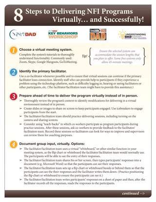 InsideOut Dad® 7 Steps to Delivering NFI Programs Virtually... and Successfully!