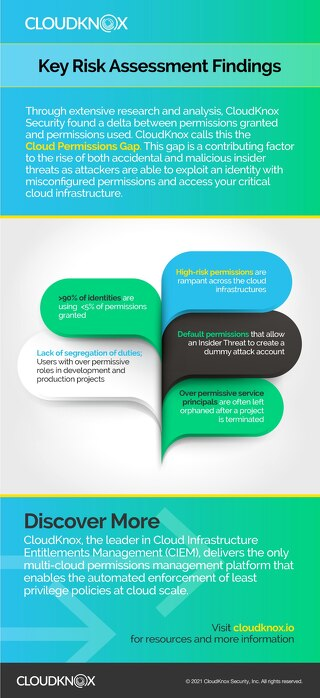 Infographic: Key Findings across 4 Public Clouds