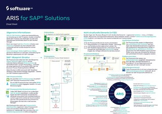 Übersicht ARIS for SAP® Solutions