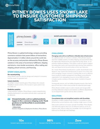 Pitney Bowes Uses Snowflake to Ensure Customer Shipping Satisfaction