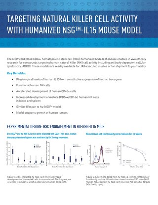 Targeting Natural Killer Cell Activity with Humanized NSG IL-15 Mouse Model_2021