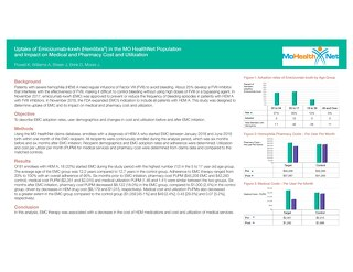 Uptake of Hemlibra® in the MO HealthNet and Impact on Medical and Pharmacy Cost and Utilization