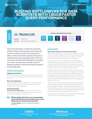 Pacific Life: Busting Bottlenecks for Data Scientists With 1,800x Faster Query Performance