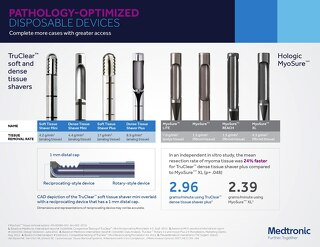 Brochure: TruClear™ Blade & Scope Comparison