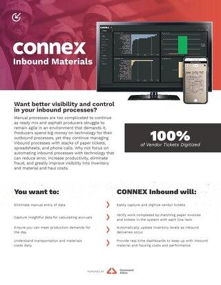CONNEX Inbound Materials