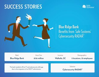 Blue Ridge Bank Benefits from Cybersecurity RADAR Application