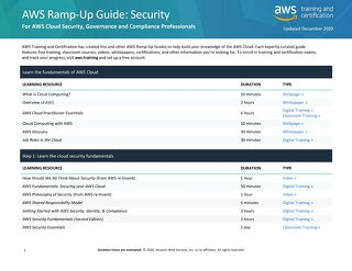 AWS Security Ramp-Up Guide