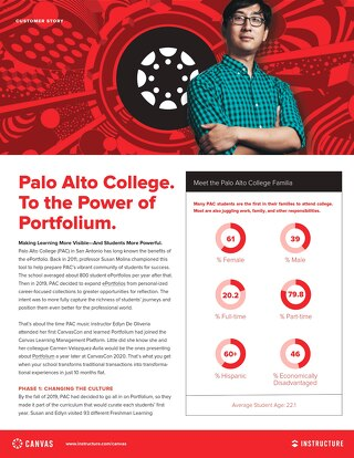 Palo Alto College. To the Power of Portfolium