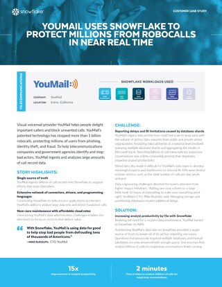 YouMail Uses Snowflake to Protect Millions from Robocalls in Near Real Time
