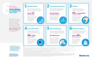 Infographic: Helping You Solve Challenges in Labor and Delivery