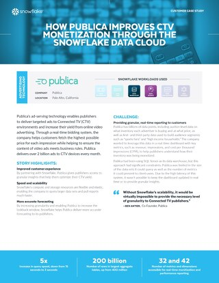How Publica Improves CTV Monetization Through the Snowflake Data Cloud