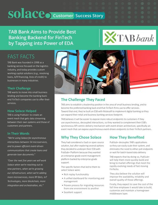 TAB Bank Customer Success Story
