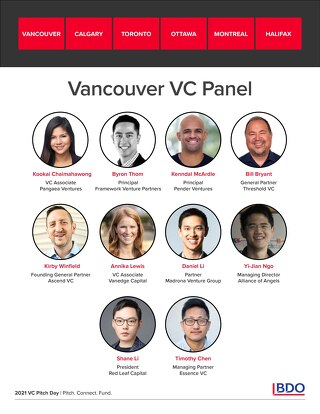 VC Panel Regions