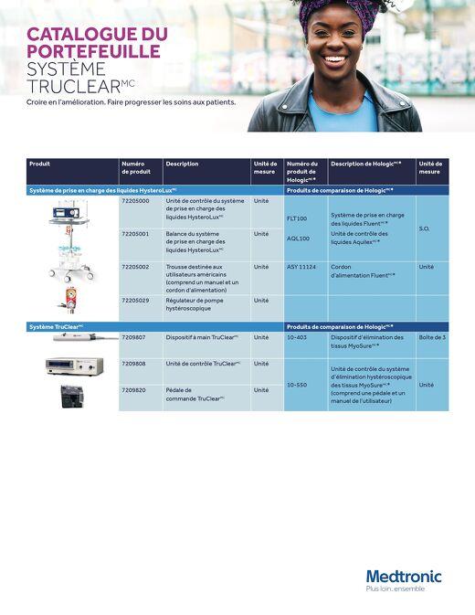Catalogue du portefeuille : Système  Truclear