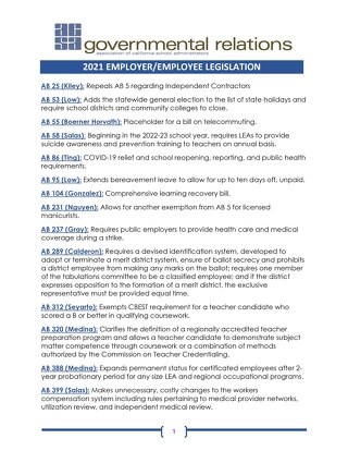 2021 Employee-Employer Legislation