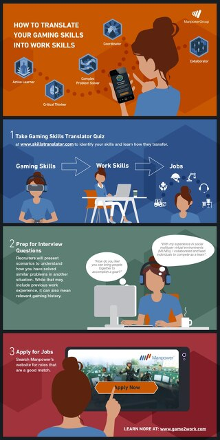 Translate your Gaming Skills into Work Skills