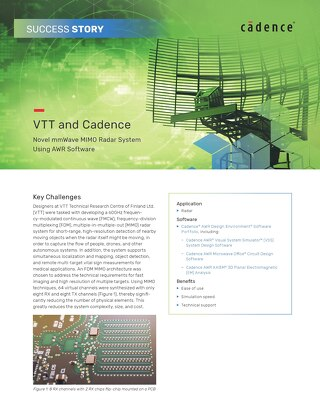 VTT Designs Novel mmWave MIMO Radar System