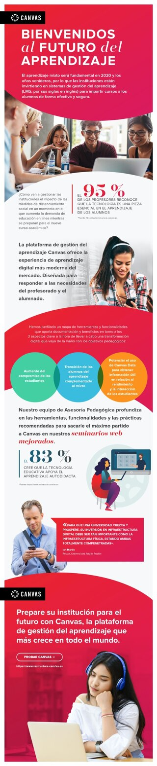 Bienvenidos al Futuro del Aprendizaje