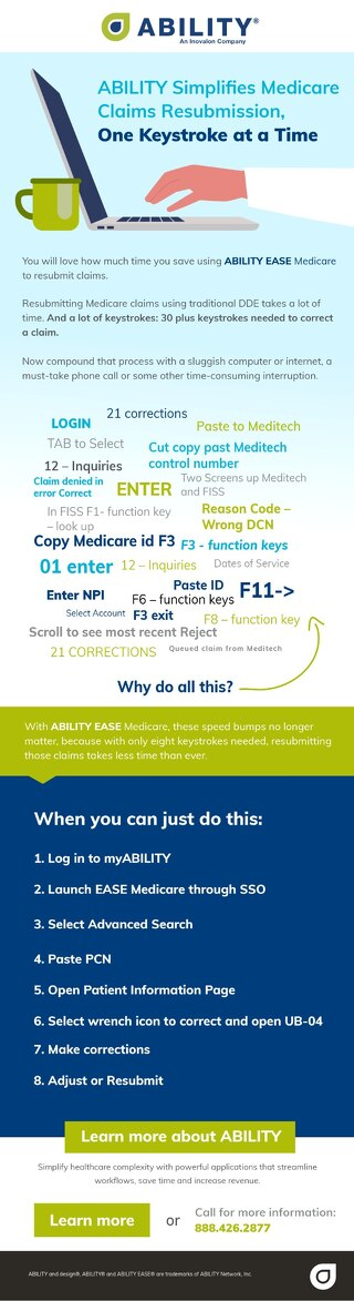 ABILITY EASE Medicare Keystroke Comparison