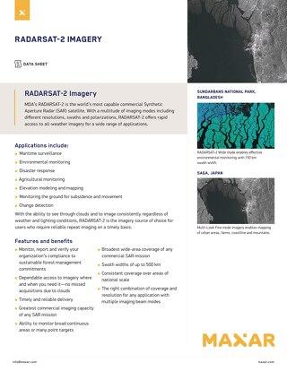 RADARSAT-2 Imagery