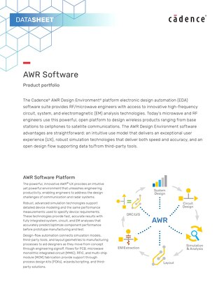 AWR Software Product Portfolio