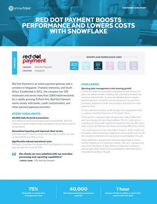Red Dot Payment Boosts Performance and Lowers Costs With Snowflake