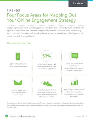 Four Focus Areas for Mapping Out Your Online Engagement Strategy