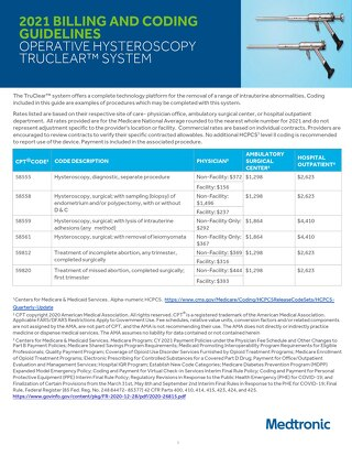 Coding Guide: Operative Hysteroscopy with TRUCLEAR™ System Medicare Reimbursement