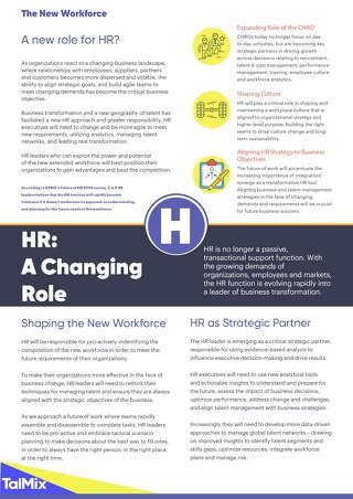 The Changing Role of HR