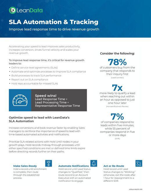 SLA Automation & Tracking Datasheet