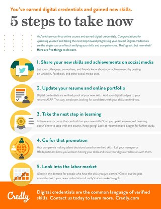 5 Things to do with your digital credential