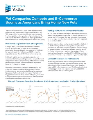 Pet Companies Compete and E-Commerce Booms as Americans Bring Home New Pets
