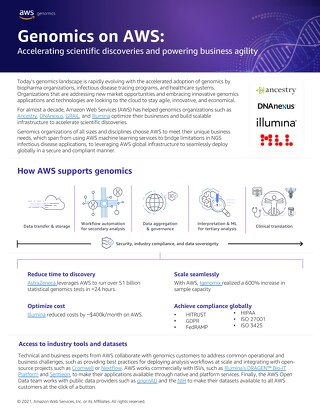 AWS Genomics Executive Brief