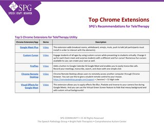 Top Chrome Extensions for TeleTherapy