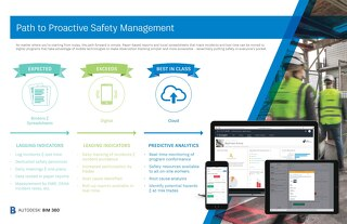 The Path to Proactive Safety Management