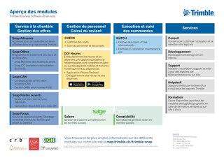 21-FRCH-Business-Software-Brochure