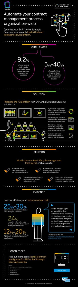 Optimize Your SAP Ariba Strategic Sourcing Solution with Icertis - Infographic