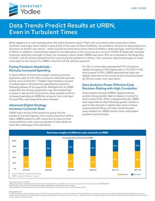 Data Trends Predict Results at URBN, Even in Turbulent Times