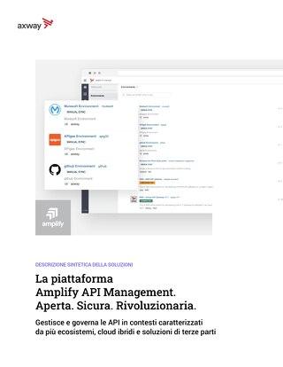La piattaforma Amplify API Management. Aperta. Sicura. Rivoluzionaria.