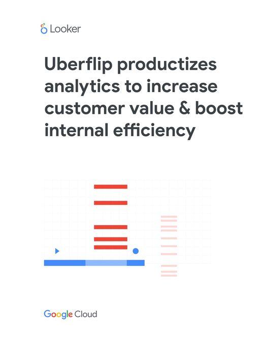 Case Study - Uberflip productizes analytics to increase customer value & boost internal efficiency