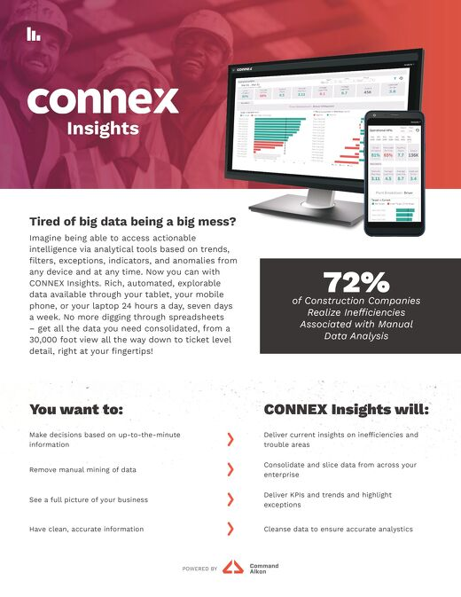 CONNEX Insights
