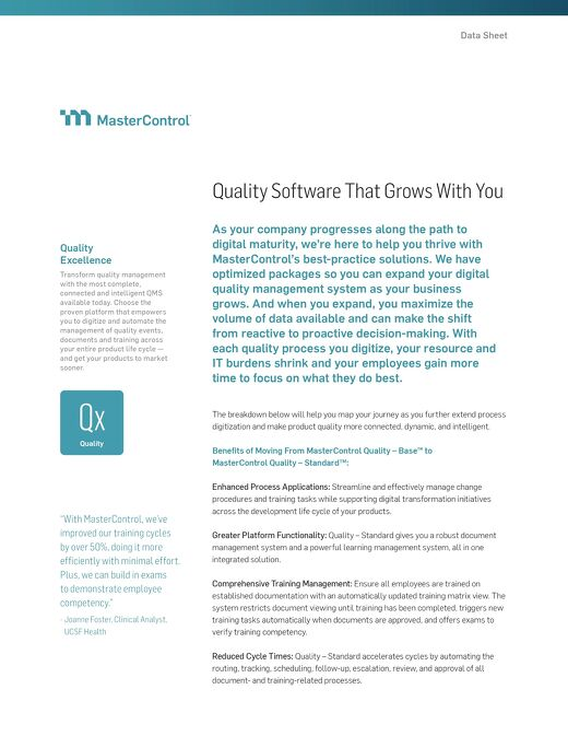 Quality Software That Grows With You