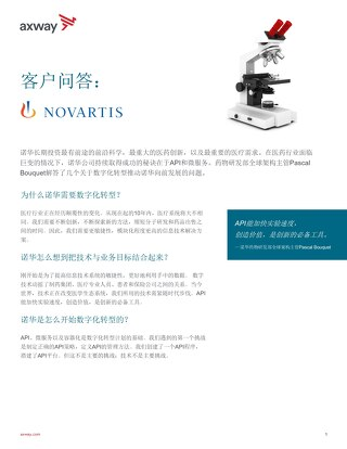 Customer Q&A Novartis 中文