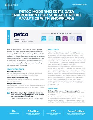 Petco Modernizes Its Data Environment for Scalable Retail Analytics With Snowflake