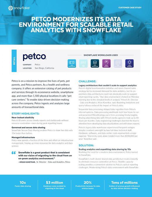 Petco Modernizes Its Data Environment for Scalable Retail Analytics With Snowflake