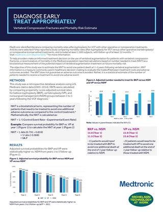 VCF Mortality Risk