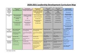 MCS Principal Pipeline Curriculum Map