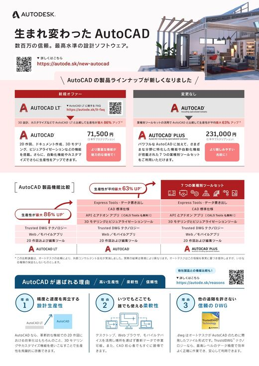 AutoCAD 製品の特長と新規購入のオプション