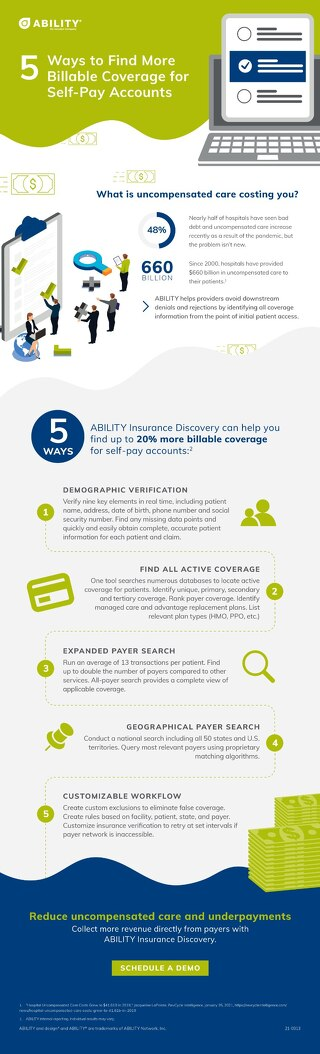 5 Ways to Find More Billable Coverage for Self-Pay Accounts